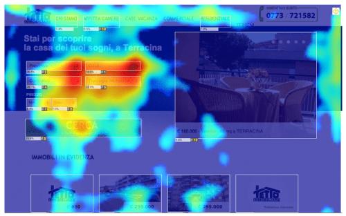 Heatmap - Mappa di Calore