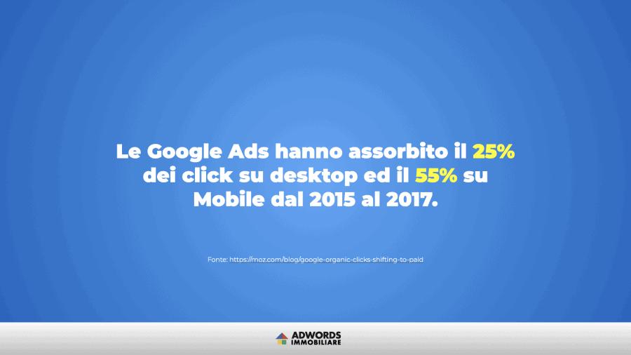click_risultati_googleads